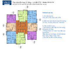 Chung cư b1b2 tây nam hồ linh đàm  chủ đầu tư hud 2