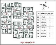 Phân phối sàn tầng 8, 9 ...15,16,18 b1 b2 linh đàm