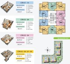 Bán gấp căn 2 phòng ngủ chung cư pcc1 hà đông