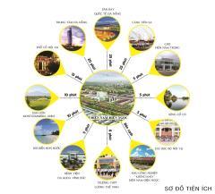 Chỉ 300tr/ lô .đất đầu tư tốt làng đại học đà nẵng và khufpt