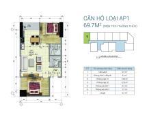 Cơ hội đầu tư sở hữu chung cư tại trung tâm quận cầu giấy
