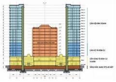 Cho thuê văn phòng thái hà đống đa diện tích 153 m2