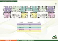 Cần bán căn 72m2 chung cư ct2e mễ trì đối diện tthnqg