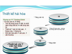 Căn hộ 317 Trường Chinh, Thanh Xuân, Hà Nội