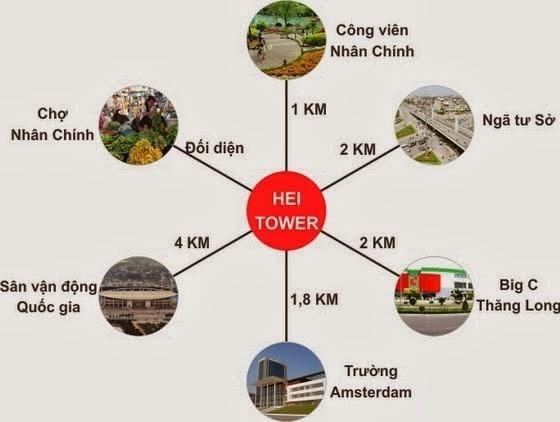 Liên hệ vùng chung cư HEI Tower