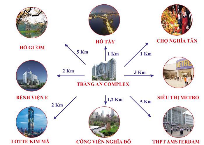 Tiện ích ngoại khu dự án Tràng An Complex