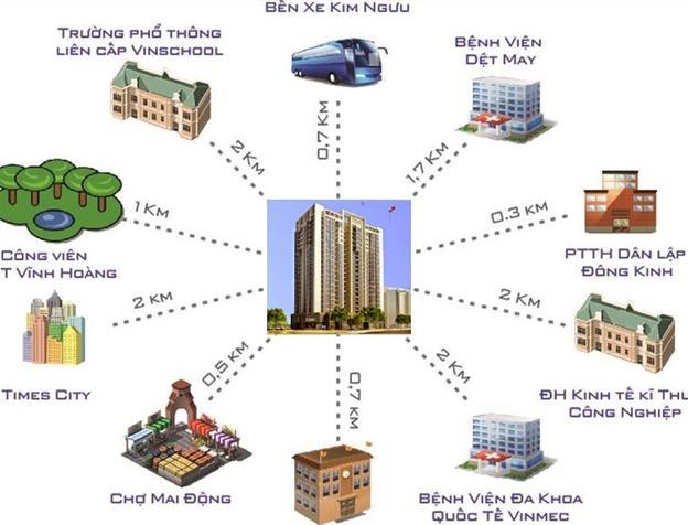 Tiện ích ngọai khu dự án chung cư Đồng Phát Park View