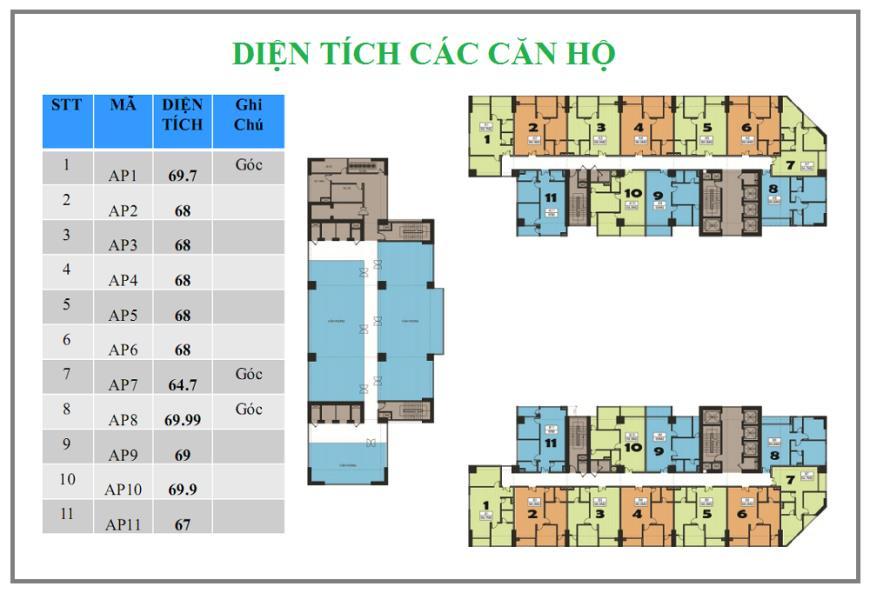 Diện tích các căn hộ dự án Chung cư MBland 219 Trung Kính