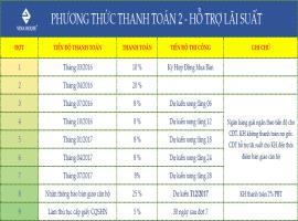 Phương thức thanh toán 2 dự án Xi Grand Court