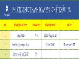 Phương thức thanh toán 5 dự án Xi Grand Court
