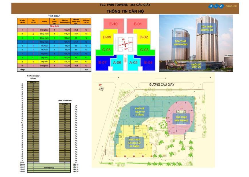 Mặt bằng chi tiết dự án FLC Twin Towers
