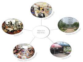 Tiện ích nội khu căn hộ Phú An Centre