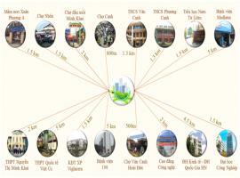 Liên kết vùng chung cư Athena Complex