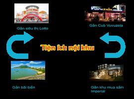 Tiện ích dự án Sơn Thịnh