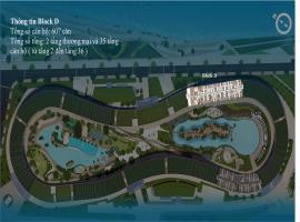 Hình ảnh Block B dự án River City