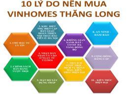 10 Lý do nên mua VinHomes Thăng Long