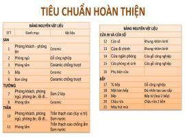 Tieu chuan hoan thien vat lieu 1