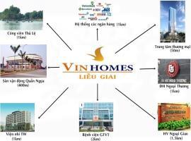 Tiện ích liền kề dự án Vinhomes Metropolis Liễu Gi