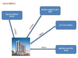 Tiện ích liền kề dự ánThanh Xuân complex