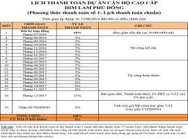 Phương thức thanh toán dự án Him Lam Phú Đông