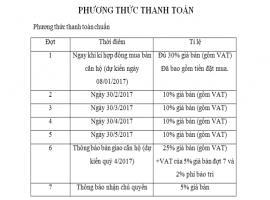 Phương thức thanh toán dự án Aloha Phan Thiết
