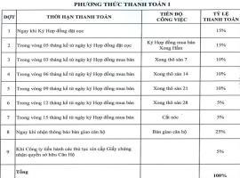 Phương án thanh toán 1 dự án Saigon Panorama