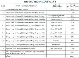Phương thức thanh toán 2 dự án Saigon Panorama