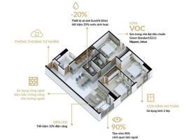 Thiết kế căn hộ tại dự án Ban Cơ Yếu Chính Phủ