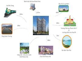 Tiện ích ngoại khu dự án Quinter Residence