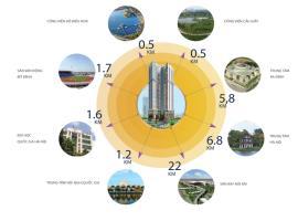 Tiện ích dự an Golden Park tower