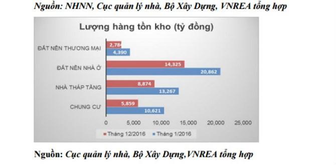 Sôi động thị trường nhà liền kề, biệt thự tại Hà Nội