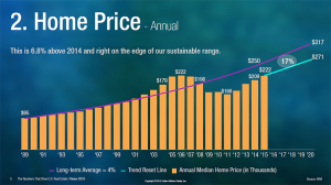 8 lý do nên đầu tư vào bất động sản