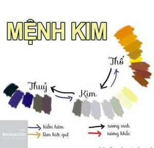 Cách chọn màu sơn phong thủy cho người mệnh kim
